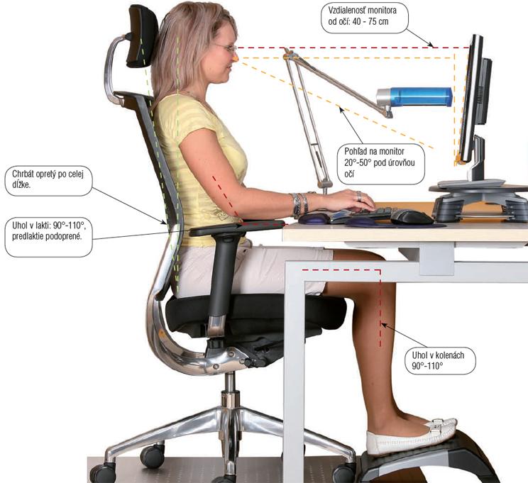 Ako správne sedieť